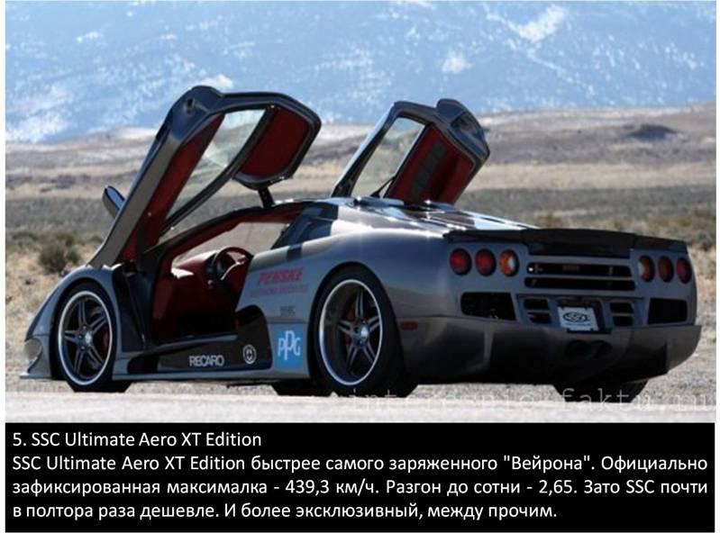 Самые быстрые авто в мире